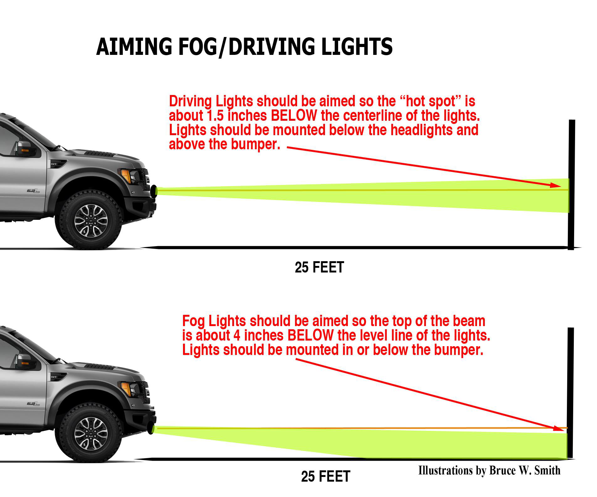Properly installing and adjusting fog lights | Medium Duty Work ...