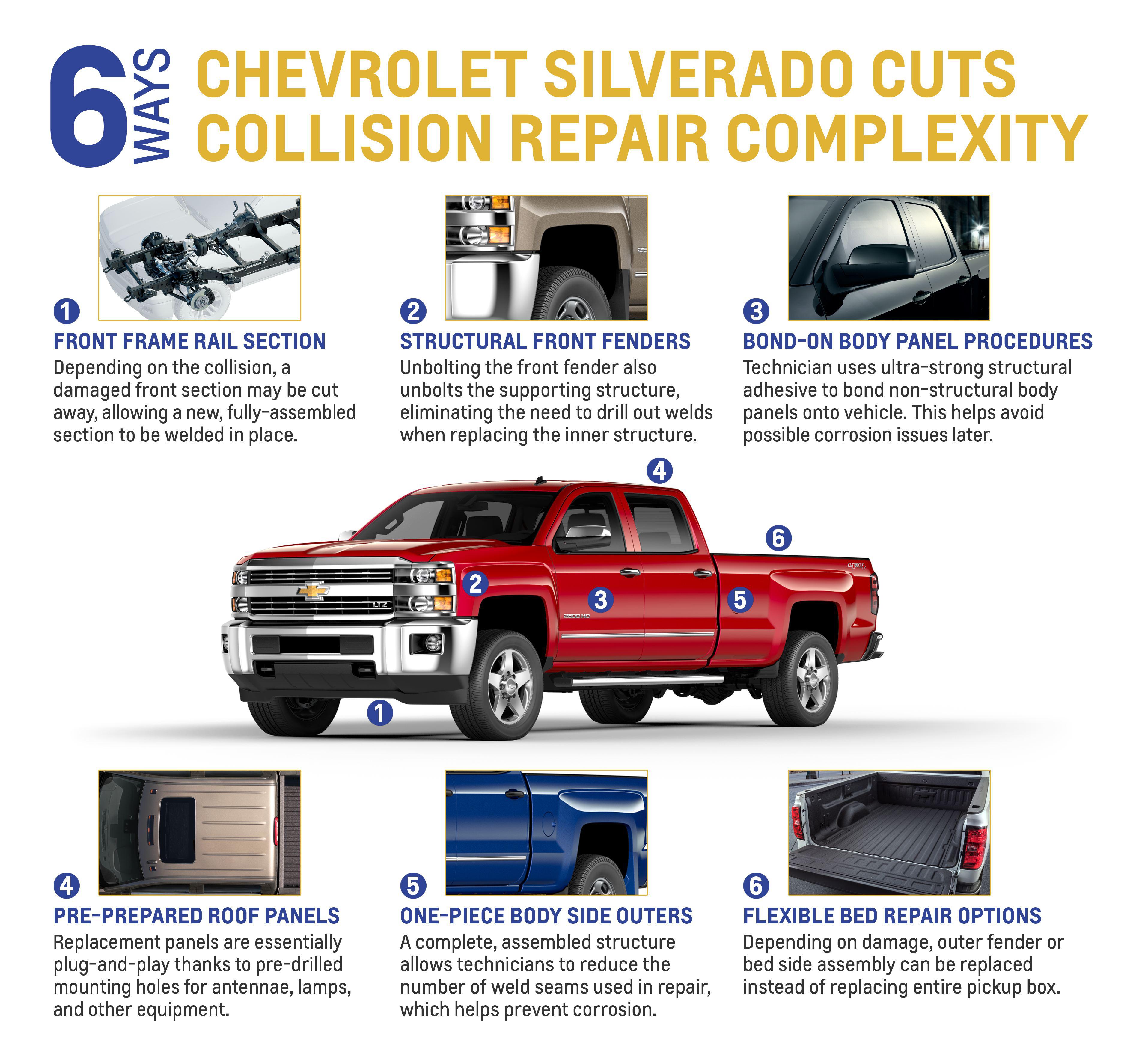 Six ways Silverado made repairs easier | Medium Duty Work Truck Info