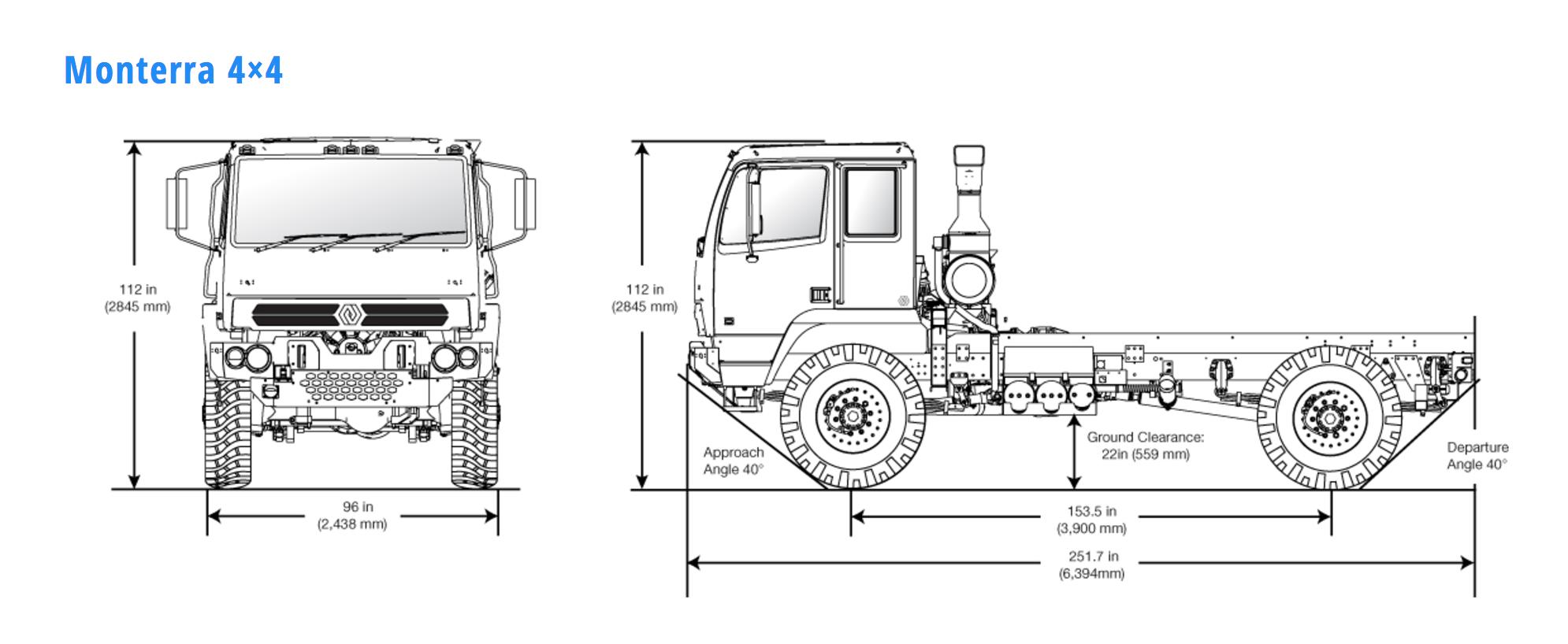 Fire Truck Wiring Diagram Electrical Diagrams Mack Pump System Schematics International Engine Drivetrain Car