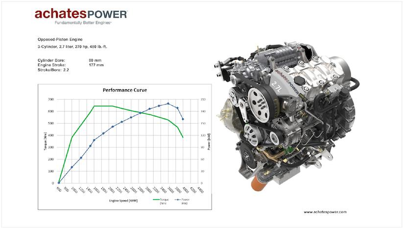 Two-stroke, gasoline compression engine revealed at Detroit