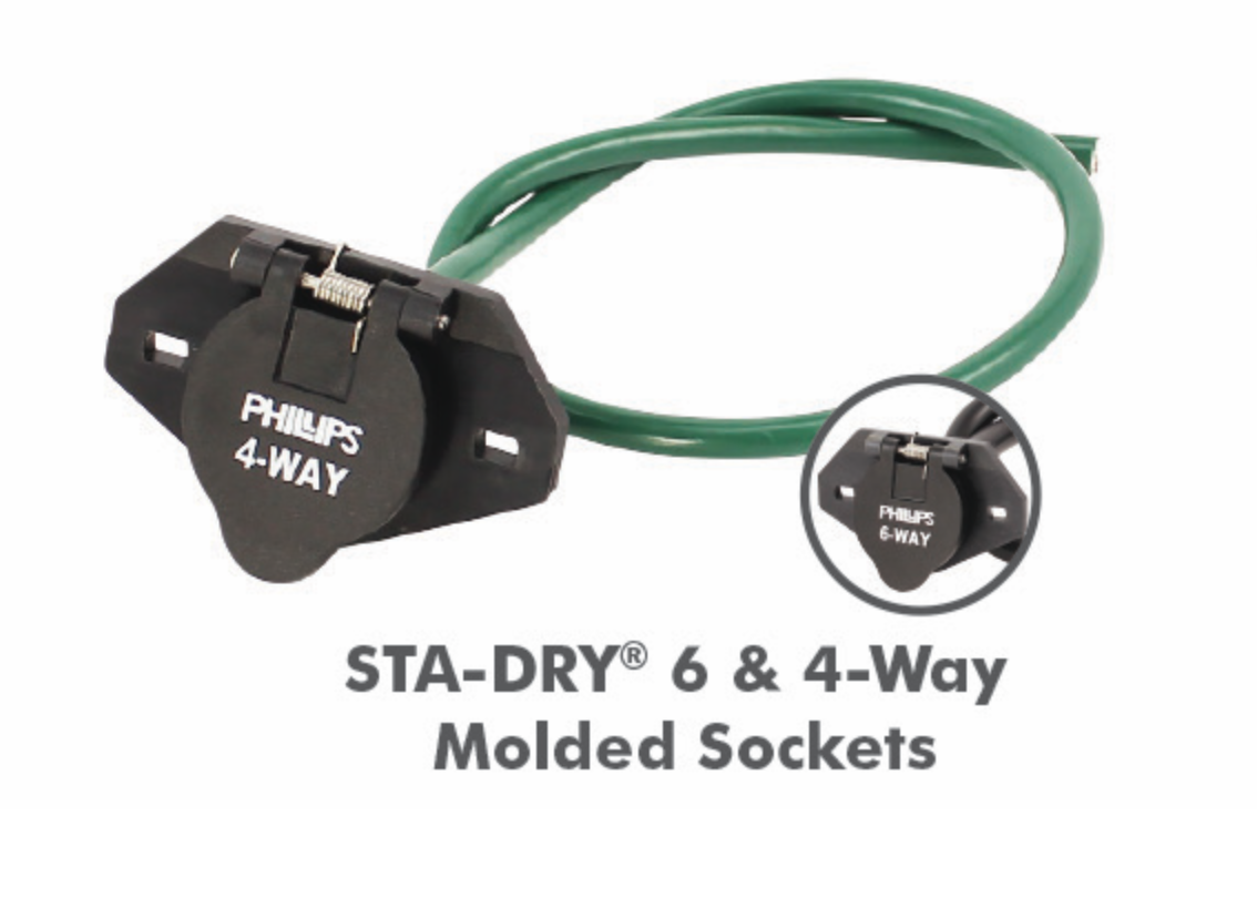 Phillips Industries releases additional light-duty trailer harnesses ...