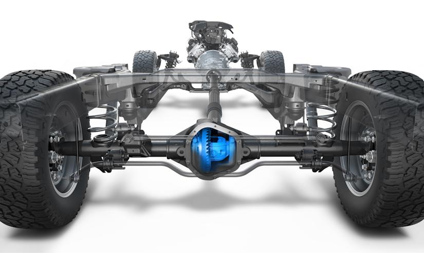 Axle spec'ing on 2019 Ford, GM & Ram 1/2-ton trucks | Medium