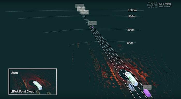 TuSimple-autonomous-truck-detection-system