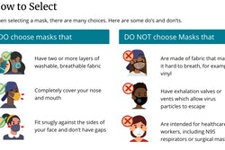 Essential enough? The U.S. Centers for Disease Control and Prevention still asks that non-healthcare workers refrain from wearing N95 masks. I had mine before COVID. Should I stop wearing it? Yeah, I don't think so.