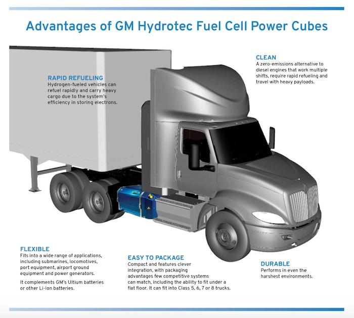 GM-Navistar-fuel-cell