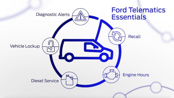 Ford Telematics 01
